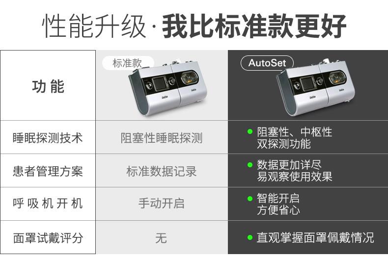 S9 Autoset1